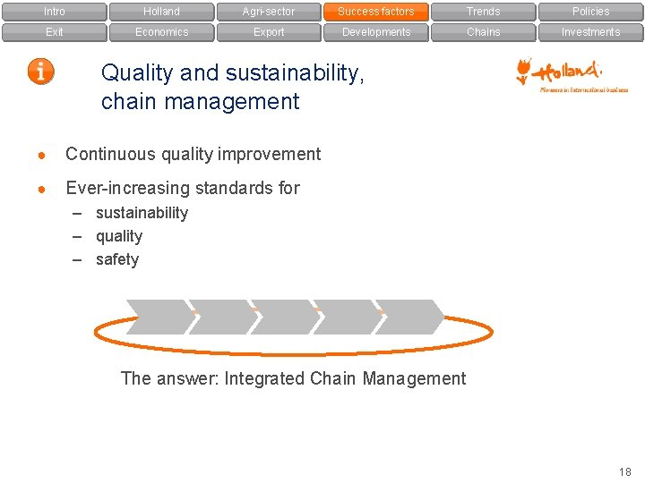 Intro Holland Agri-sector Success factors Trends Policies Exit Economics Export Developments Chains Investments Quality