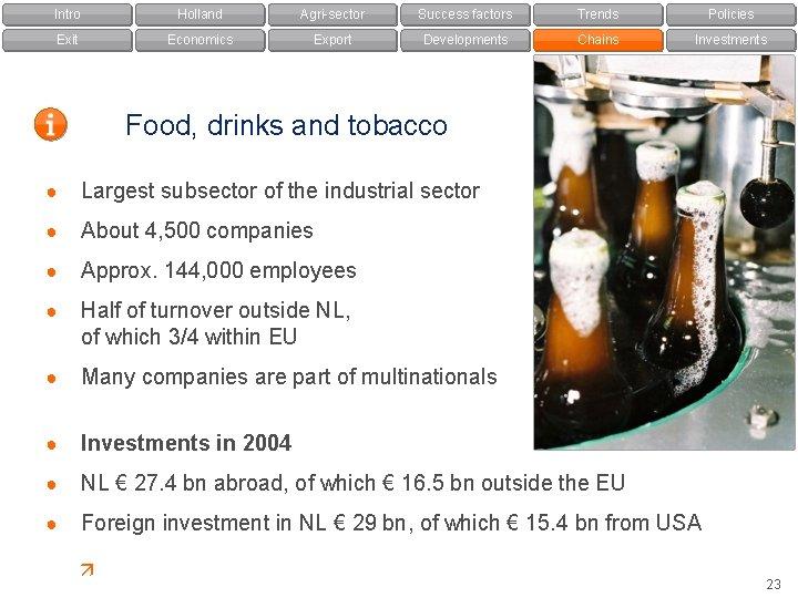 Intro Holland Agri-sector Success factors Trends Policies Exit Economics Export Developments Chains Investments Food,