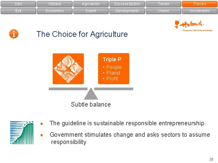 Intro Holland Agri-sector Success factors Trends Policies Exit Economics Export Developments Chains Investments The