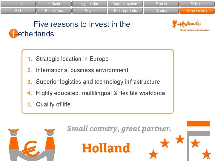 Intro Holland Agri-sector Success factors Trends Policies Exit Economics Export Developments Chains Investments Five