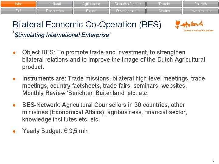 Intro Holland Agri-sector Success factors Trends Policies Exit Economics Export Developments Chains Investments Bilateral