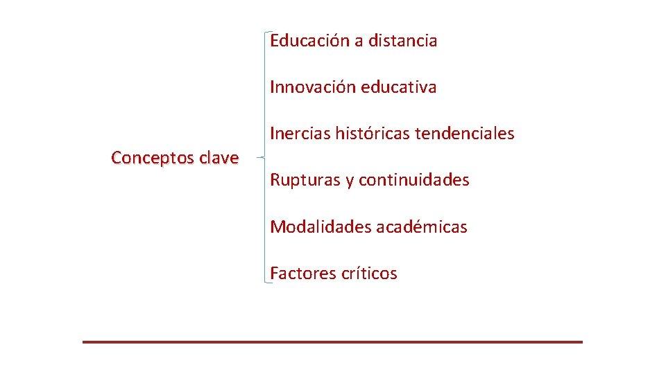 Educación a distancia Innovación educativa Inercias históricas tendenciales Conceptos clave Rupturas y continuidades Modalidades