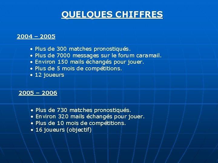 QUELQUES CHIFFRES 2004 – 2005 • • • Plus de 300 matches pronostiqués. Plus