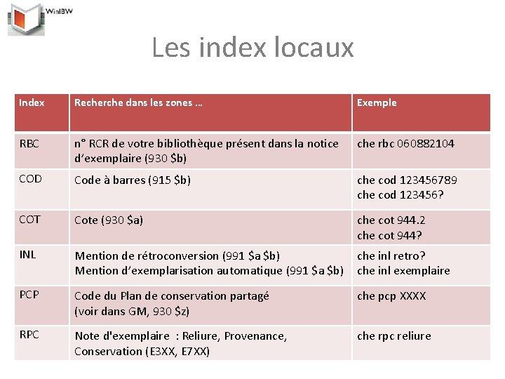 Les index locaux Index Recherche dans les zones … Exemple RBC n° RCR de