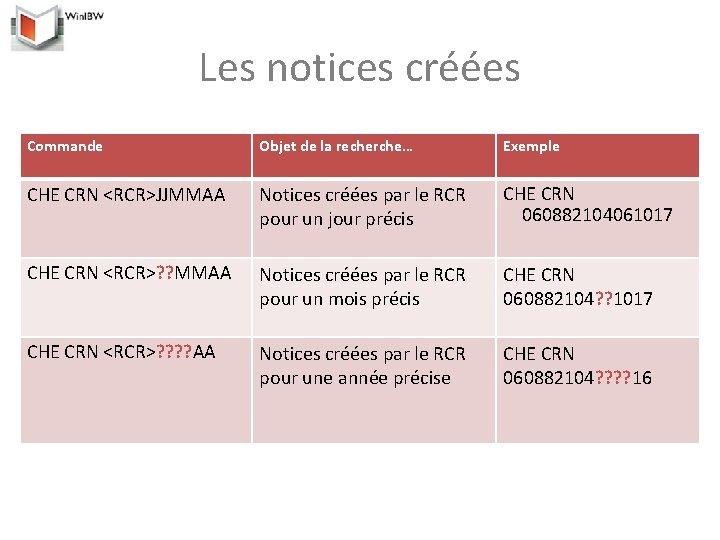 Les notices créées Commande Objet de la recherche… Exemple CHE CRN <RCR>JJMMAA Notices créées
