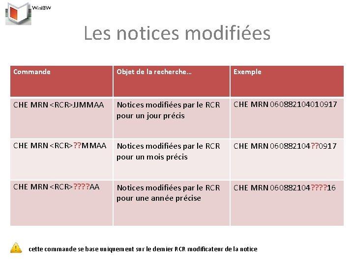 Les notices modifiées Commande Objet de la recherche… Exemple CHE MRN <RCR>JJMMAA Notices modifiées