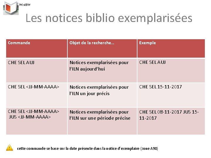 Les notices biblio exemplarisées Commande Objet de la recherche… Exemple CHE SEL AUJ Notices