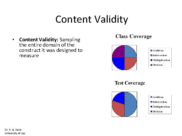 Content Validity • Content Validity: Sampling the entire domain of the construct it was