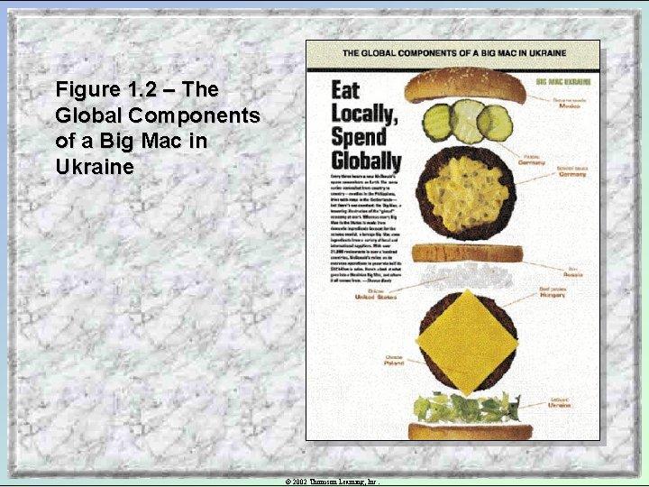 Figure 1. 2 – The Global Components of a Big Mac in Ukraine ©