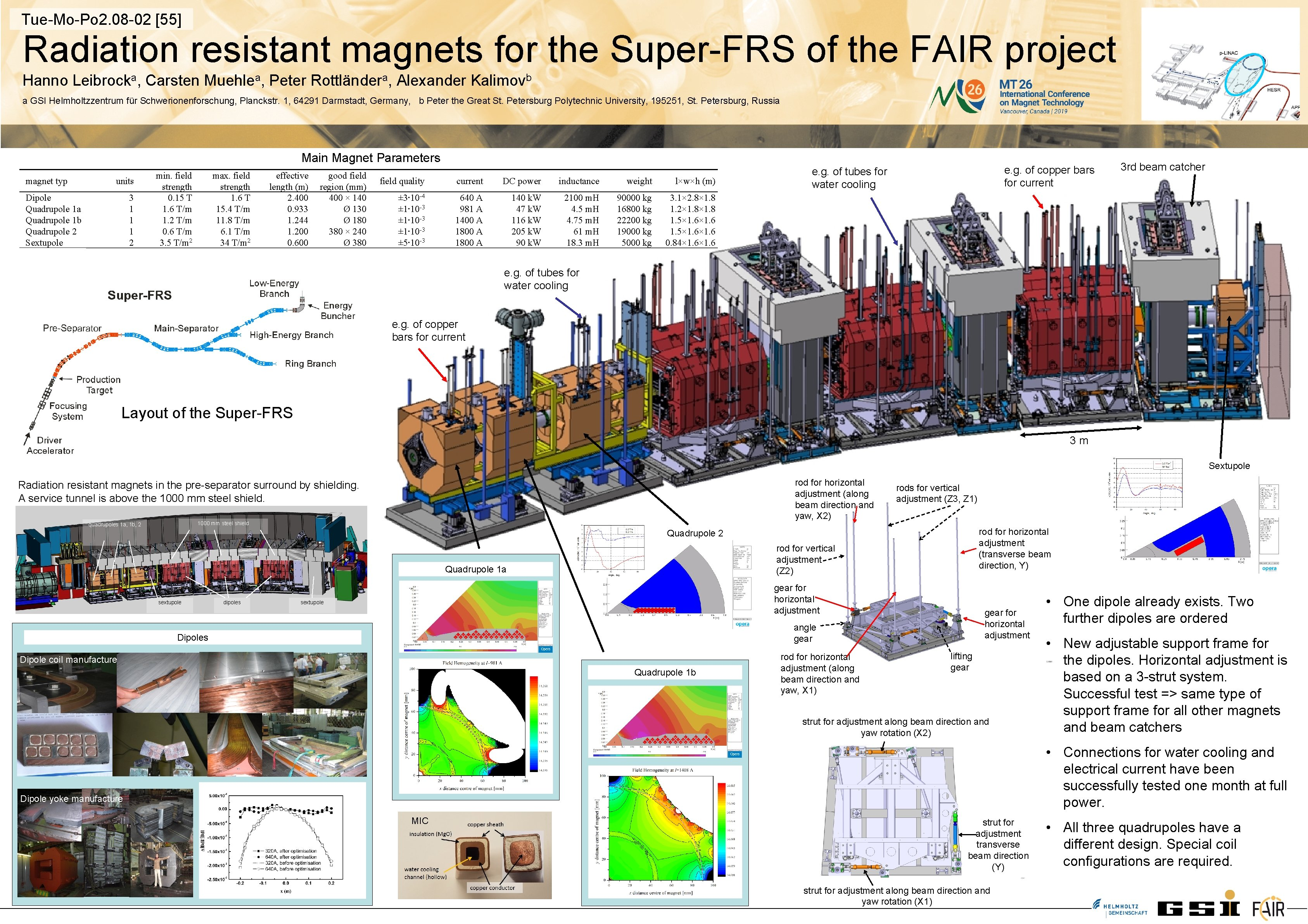 Tue-Mo-Po 2. 08 -02 [55] Radiation resistant magnets for the Super-FRS of the FAIR