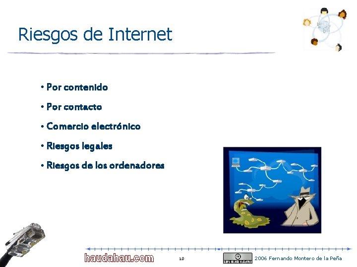 Riesgos de Internet • Por contenido • Por contacto • Comercio electrónico • Riesgos