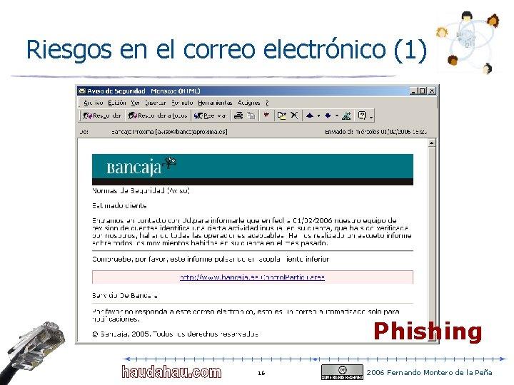 Riesgos en el correo electrónico (1) Phishing 16 2006 Fernando Montero de la Peña