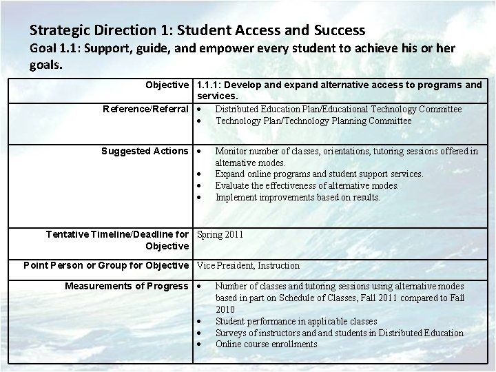 Strategic Direction 1: Student Access and Success Goal 1. 1: Support, guide, and empower