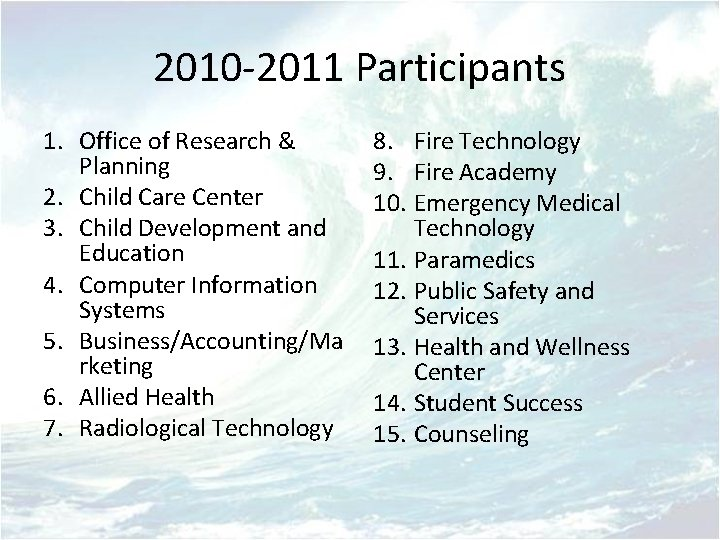 2010 -2011 Participants 1. Office of Research & Planning 2. Child Care Center 3.