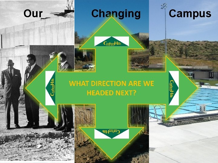 Our Changing Campus Waves of Change