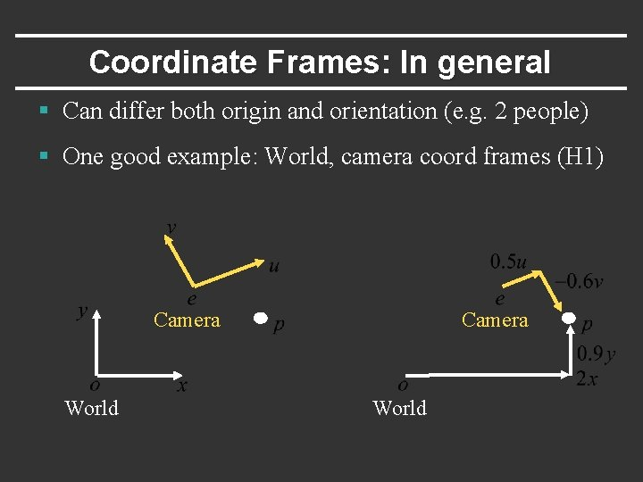 Coordinate Frames: In general § Can differ both origin and orientation (e. g. 2