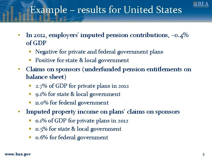 Example – results for United States ▪ In 2012, employers' imputed pension contributions, –