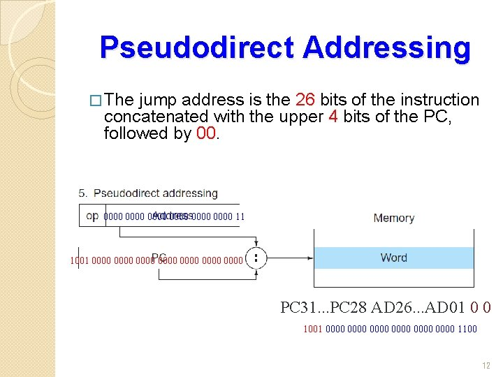 Pseudodirect Addressing � The jump address is the 26 bits of the instruction concatenated