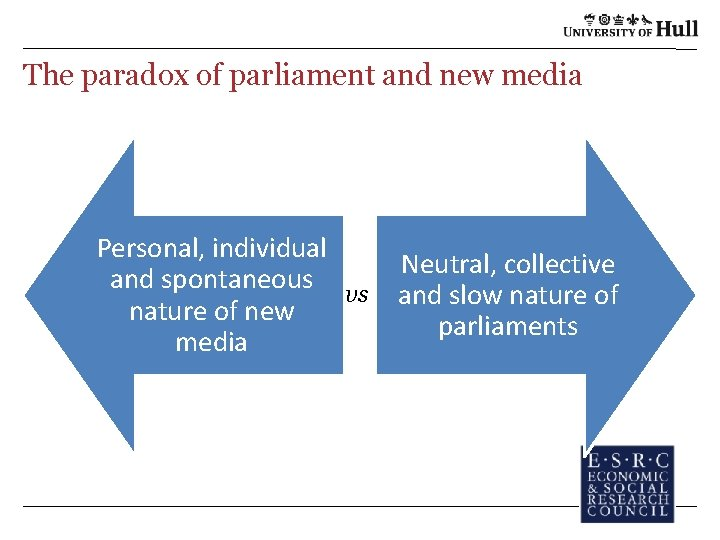 The paradox of parliament and new media Personal, individual and spontaneous vs nature of