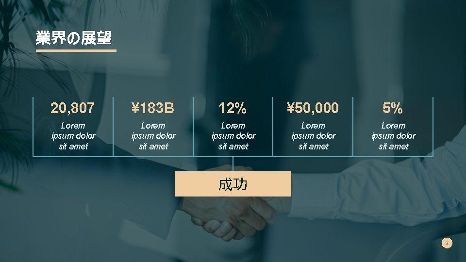 業界の展望 20, 807 ¥ 183 B 12% ¥ 50, 000 5% Lorem ipsum dolor