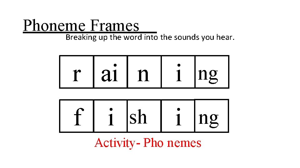Phoneme Frames Breaking up the word into the sounds you hear. r ai n