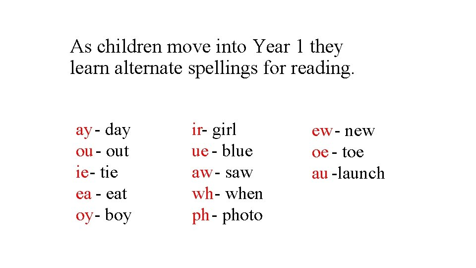 As children move into Year 1 they learn alternate spellings for reading. ay -