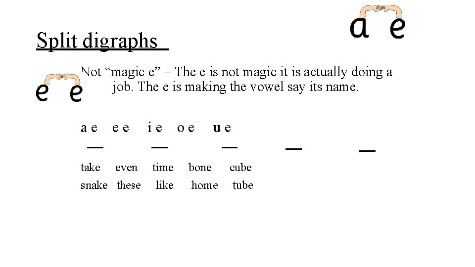 """Split digraphs Not """"magic e"""" – The e is not magic it is actually"""