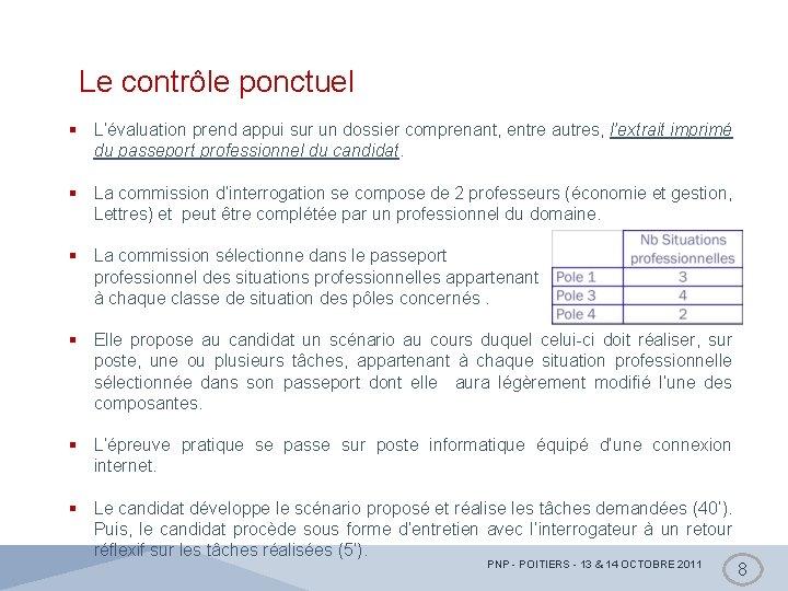 Le contrôle ponctuel § L'évaluation prend appui sur un dossier comprenant, entre autres, l'extrait