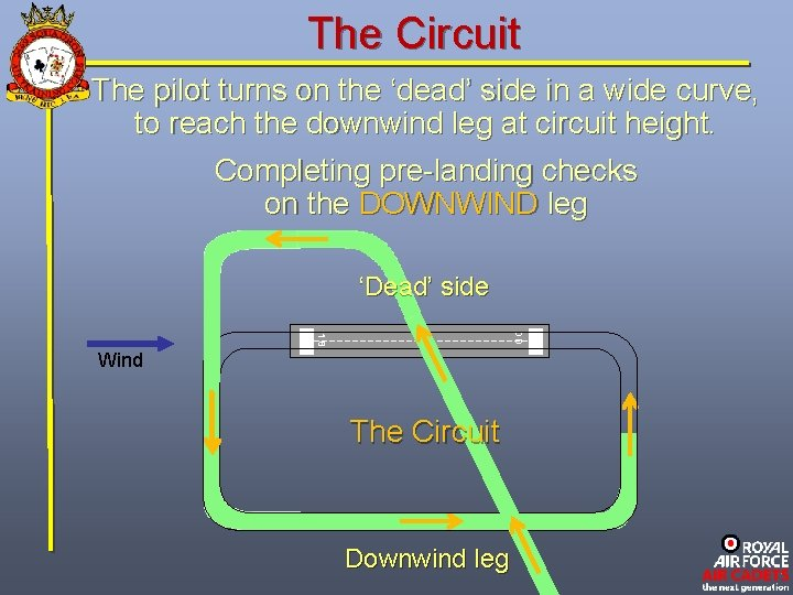 The Circuit The pilot turns on the 'dead' side in a wide curve, to