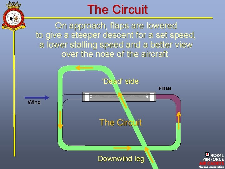 The Circuit On approach, flaps are lowered to give a steeper descent for a
