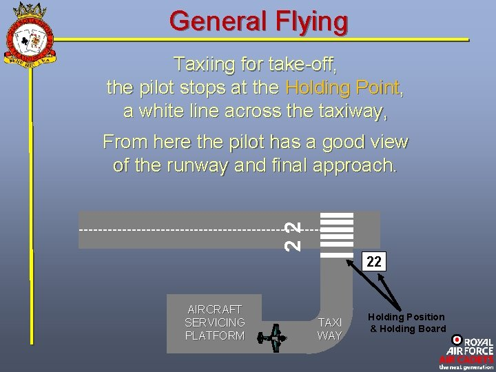 General Flying Taxiing for take-off, the pilot stops at the Holding Point, a white