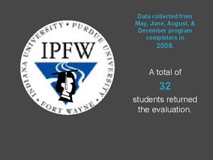 Data collected from May, June, August, & December program completers in 2008. A total