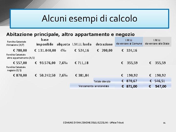 Alcuni esempi di calcolo Abitazione principale, altro appartamento e negozio base imponibile aliquota I.