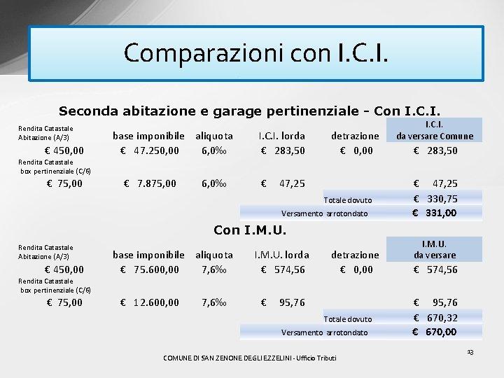 Comparazioni con I. C. I. Seconda abitazione e garage pertinenziale - Con I. C.