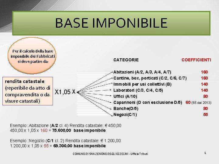 BASE IMPONIBILE Per il calcolo della base imponibile dei Fabbricati si deve partire da: