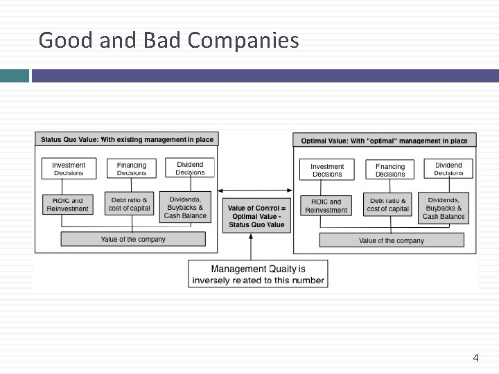 Good and Bad Companies 4