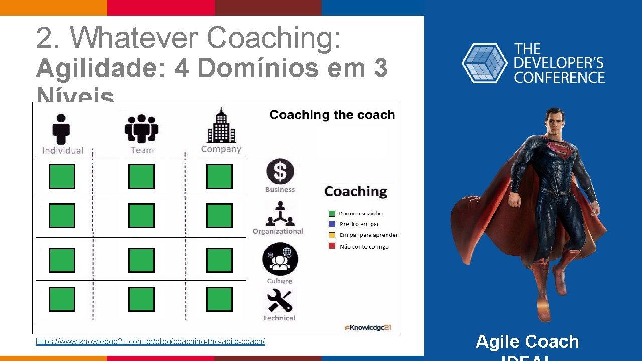 2. Whatever Coaching: Agilidade: 4 Domínios em 3 Níveis https: //www. knowledge 21. com.