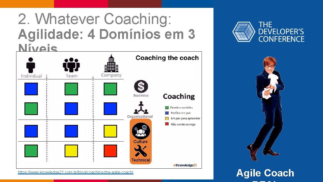 2. Whatever Coaching: Agilidade: 4 Domínios em 3 Níveis Culture Technical https: //www. knowledge