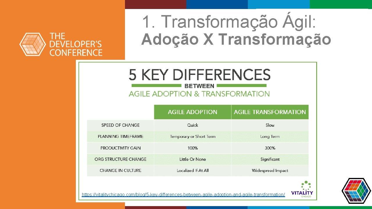 1. Transformação Ágil: Adoção X Transformação Seu Título Tópico 01 Tópico 02 Lorem ipsum