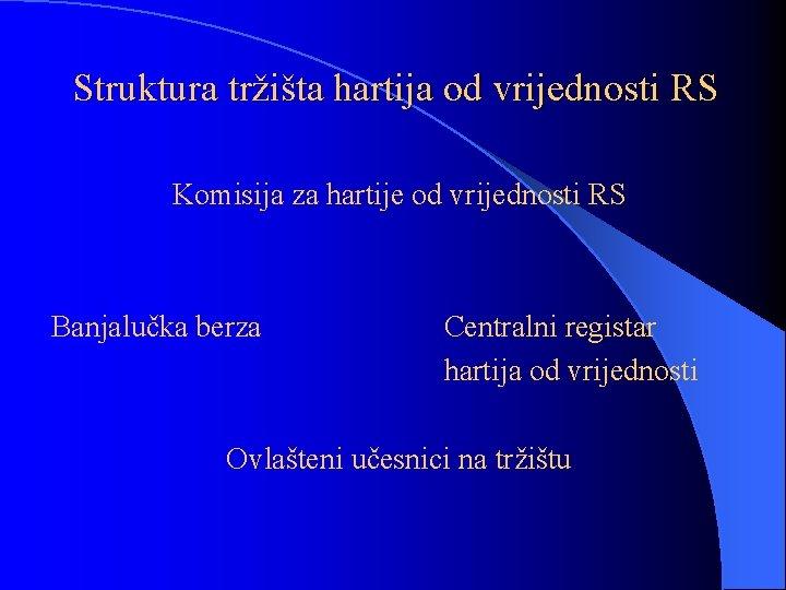 Struktura tržišta hartija od vrijednosti RS Komisija za hartije od vrijednosti RS Banjalučka berza
