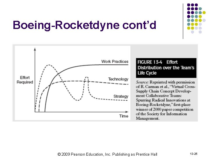 Boeing-Rocketdyne cont'd © 2009 Pearson Education, Inc. Publishing as Prentice Hall 13 -25