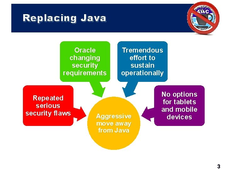Replacing Java Oracle changing security requirements Repeated serious security flaws Tremendous effort to sustain