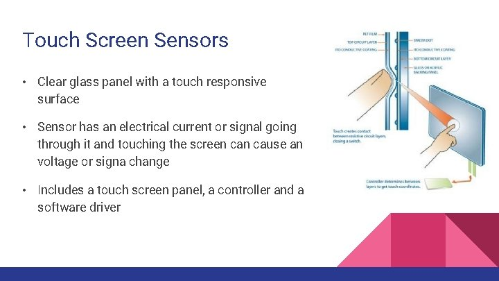 Touch Screen Sensors • Clear glass panel with a touch responsive surface • Sensor