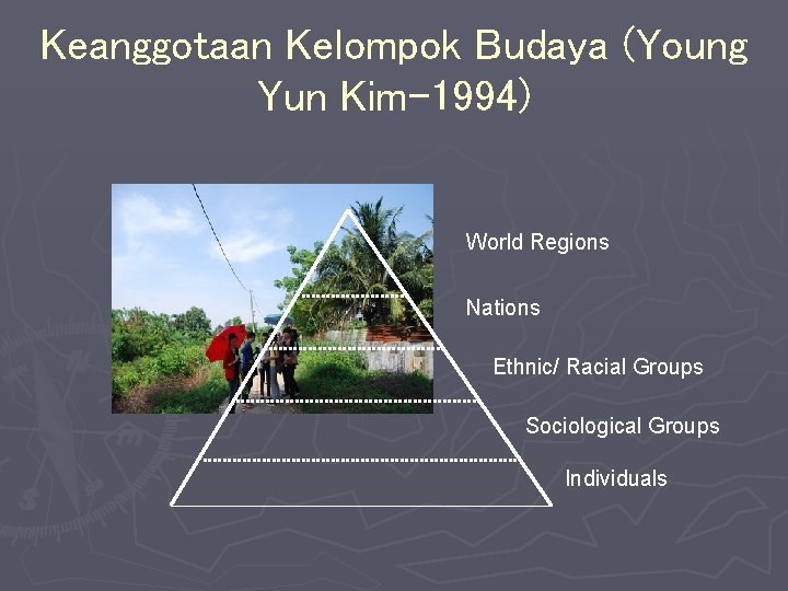 Keanggotaan Kelompok Budaya (Young Yun Kim-1994) World Regions Nations Ethnic/ Racial Groups Sociological Groups