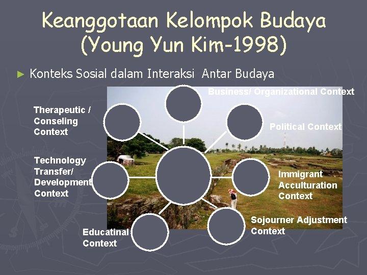 Keanggotaan Kelompok Budaya (Young Yun Kim-1998) ► Konteks Sosial dalam Interaksi Antar Budaya Business/