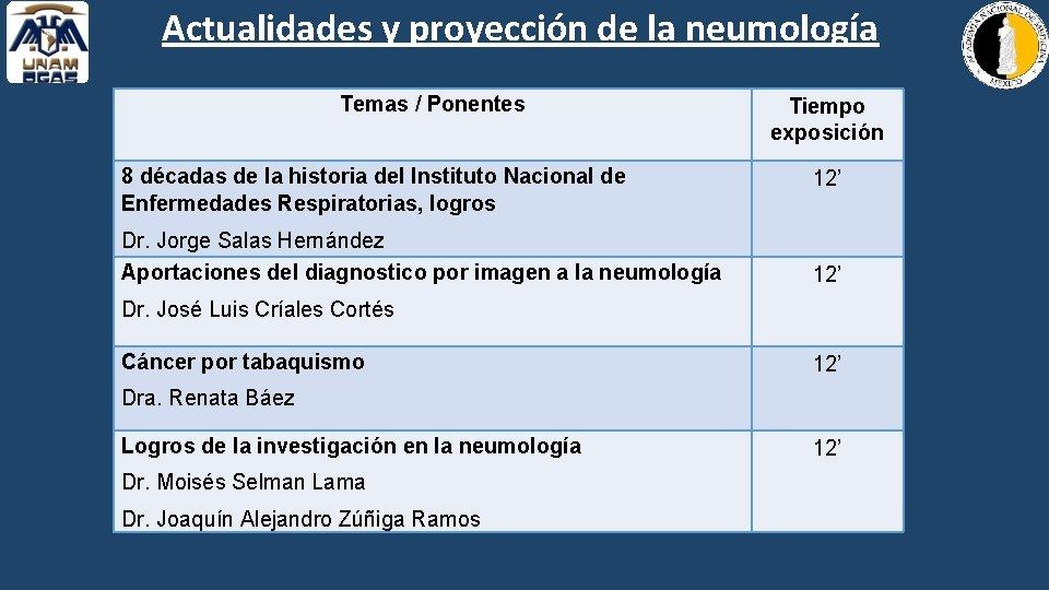 Actualidades y proyección de la neumología Temas / Ponentes 8 décadas de la historia