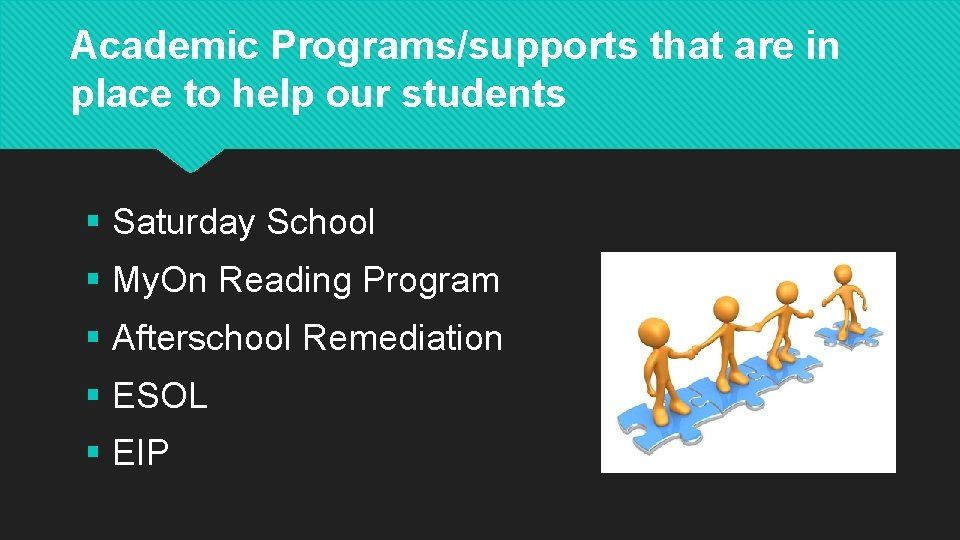 Academic Programs/supports that are in place to help our students § Saturday School §