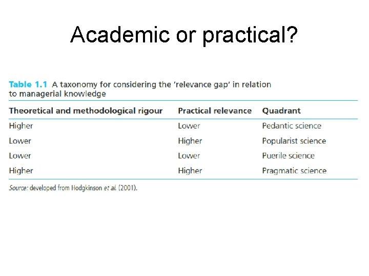 Academic or practical?
