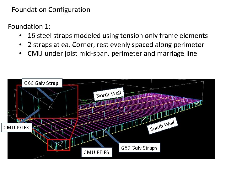 Foundation Configuration Foundation 1: • 16 steel straps modeled using tension only frame elements