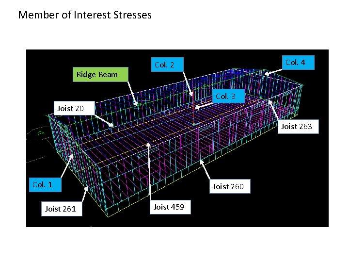 Member of Interest Stresses Ridge Beam Col. 4 Col. 2 Col. 3 Joist 20